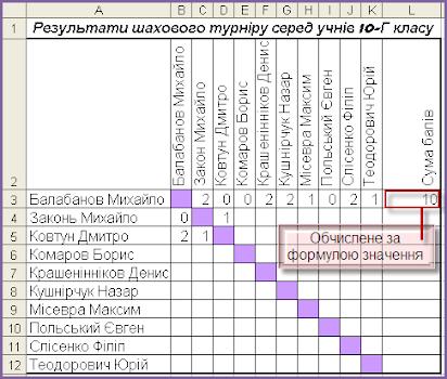 citosztatikumok a pikkelysmr kezelsben)