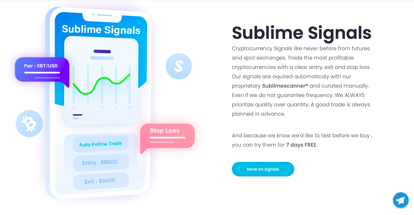 sublimetraders review signals