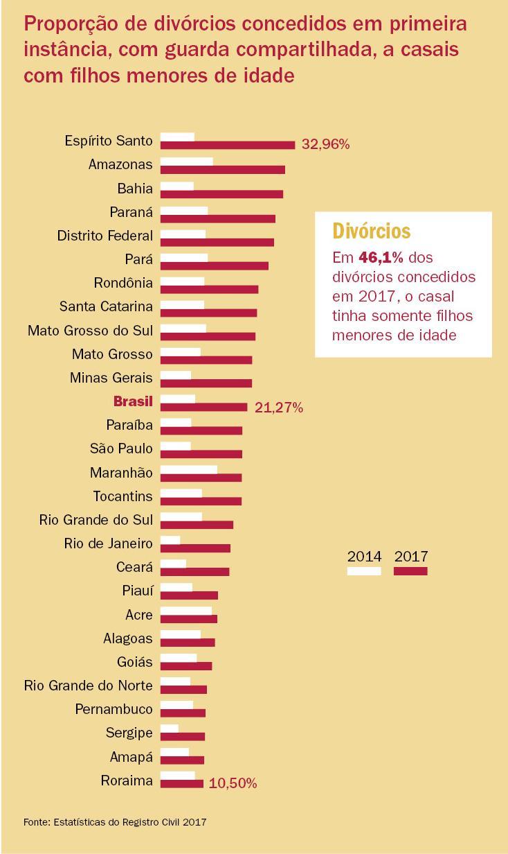 https://agenciadenoticias.ibge.gov.br/images/agenciadenoticias/revista_retratos/Revista16/grafico.jpg