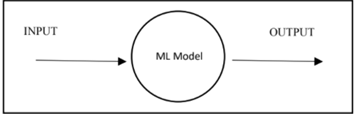 Machine Learning Flow