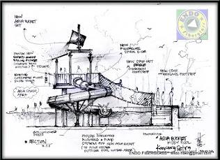 sketsa desain waterpark
