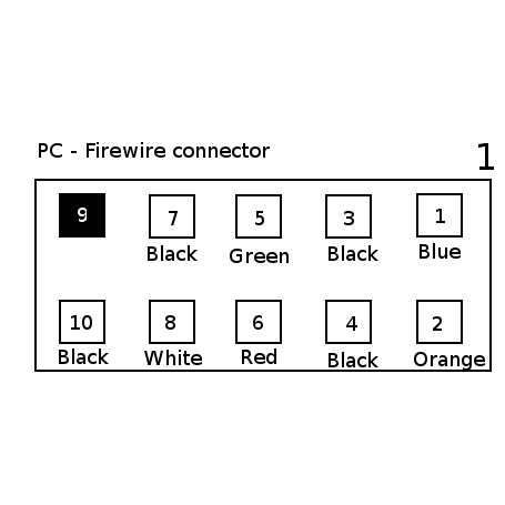 pc_FireWire_Connector.png