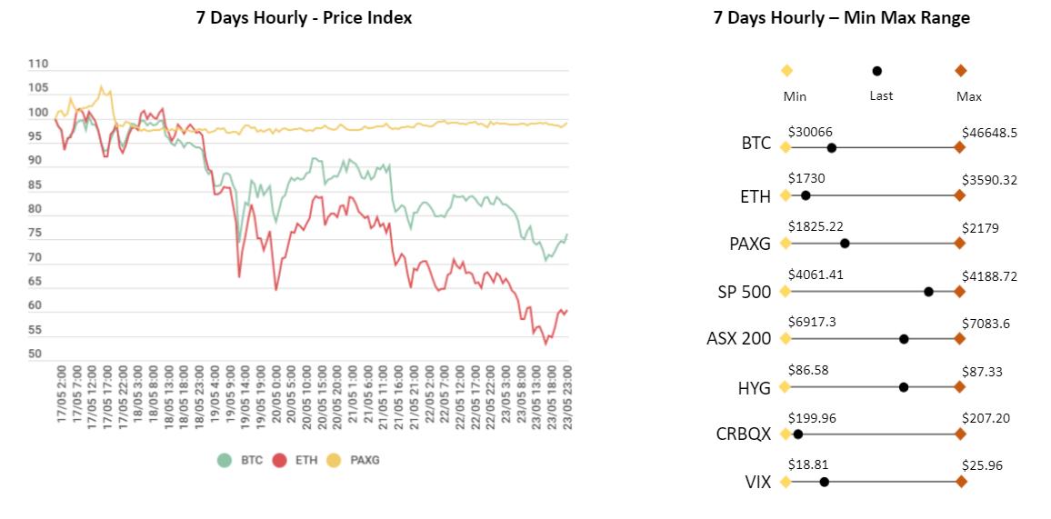 Bitcoin Formula - Funziona o è soltanto una truffa? Opinioni e Recensioni