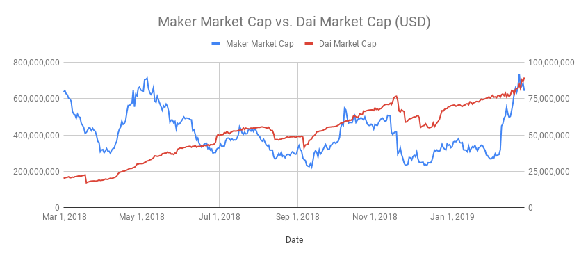total market value cryptocurrency