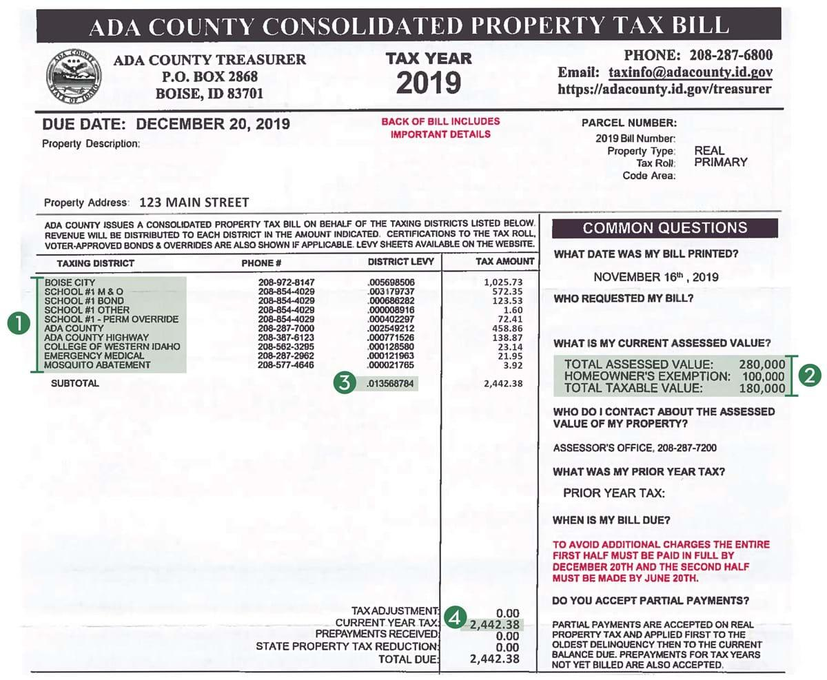 Example of Ada County Property Tax Bill