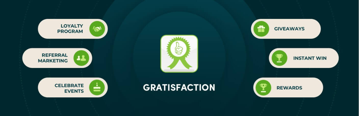 Screenshot of the Gratisfaction plugin logo and uses