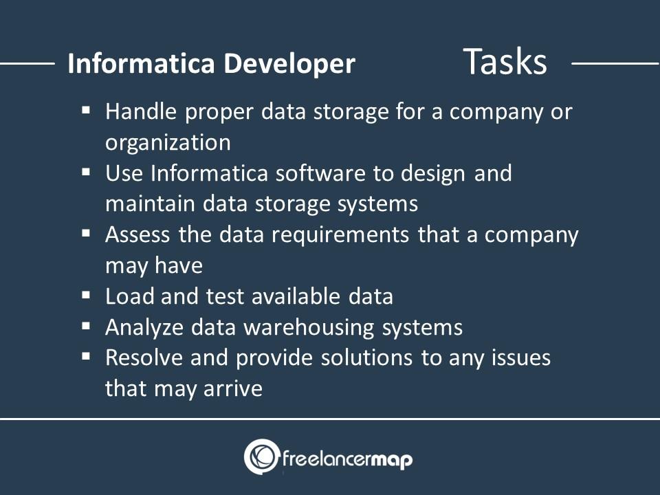 Responsibilities of an Informatica Developer