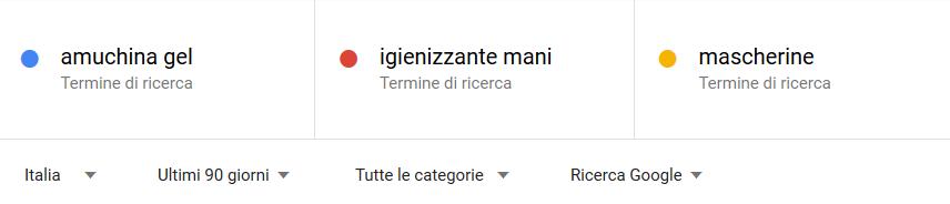 Ecommerce trend italia marzo 2020