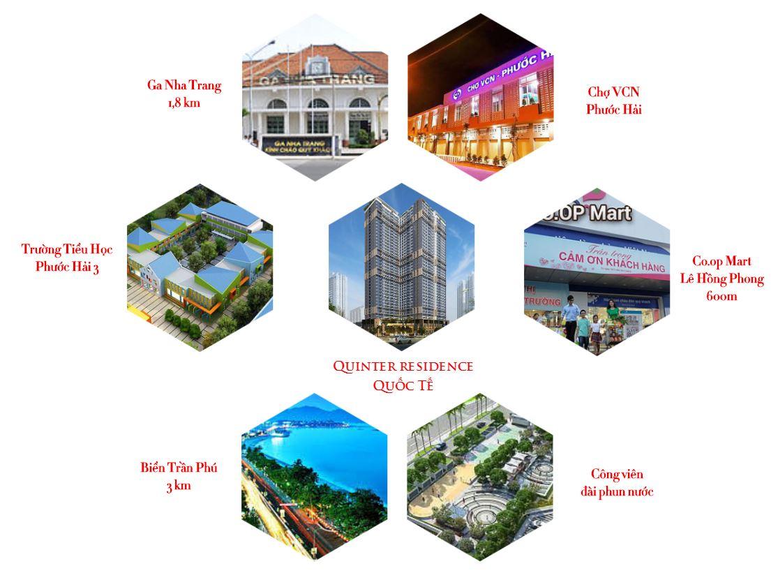 Dự án Chung Cư Quinter Residence Quốc Tế1204