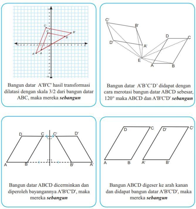 materi matematika kelas 12 bab 4