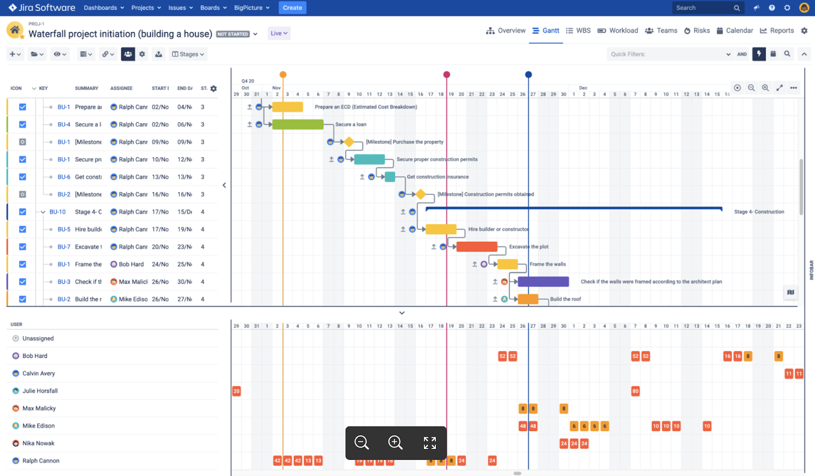 Overview of BigPicture app in Jira