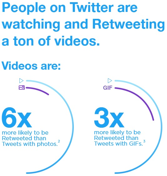 retweeting a ton of videos