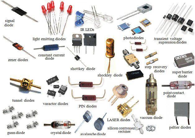 Đại lý thiết bị công nghiệp
