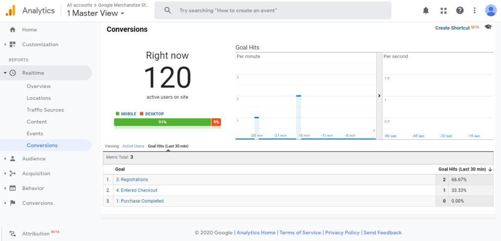 gráficos de conversões em tempo real no Google Analytics
