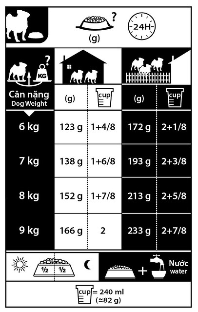 khau-phan-an-royal-canin-pug-adult