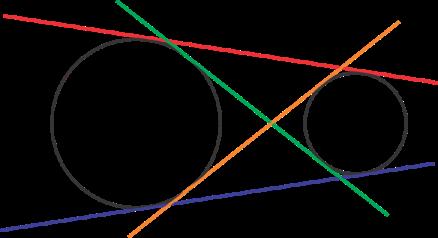 jenis-jenis garis singgung