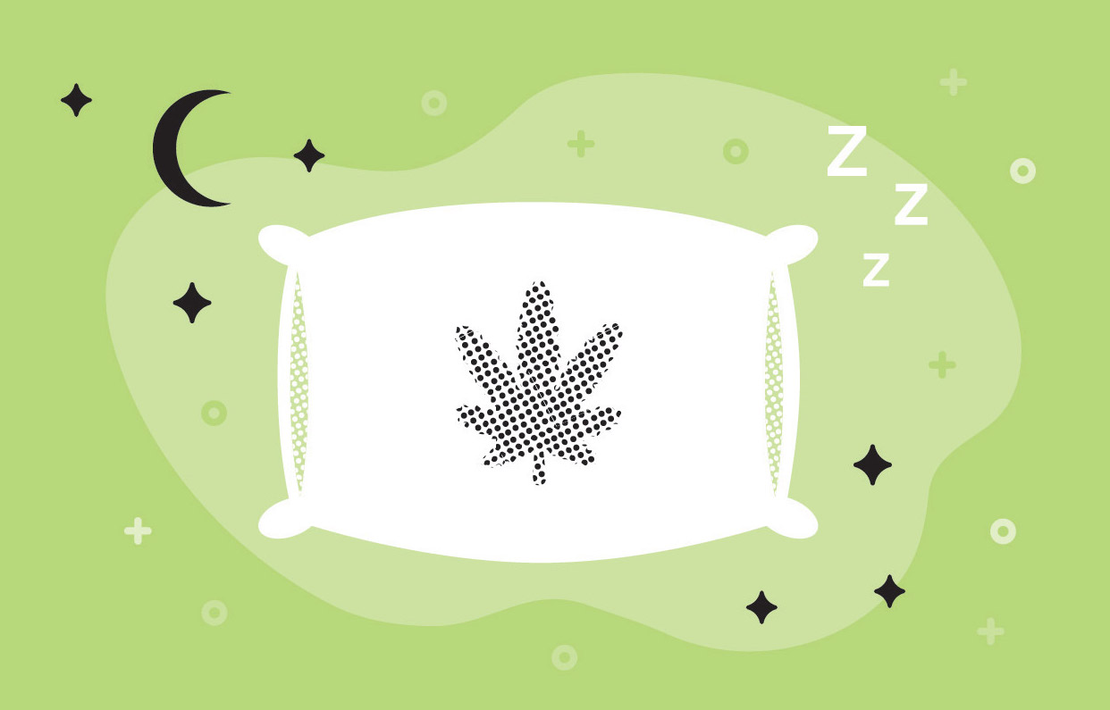 Sleep Marijuana