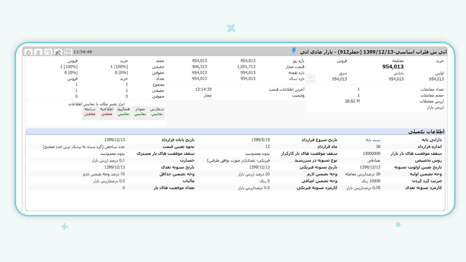 اطلاعات نمادهای آتی tsetmc
