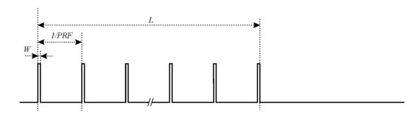"""WifiNigel: The 5GHz """"Problem"""" For Wi-Fi Networks: DFS"""