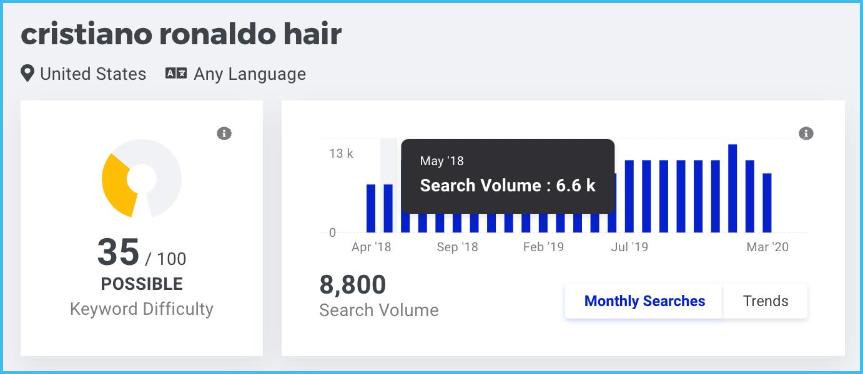 cristiano ronaldo hair may