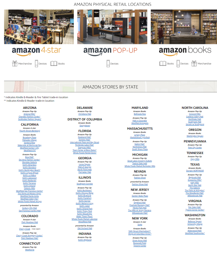 The Retail Moat | US Pot Stocks