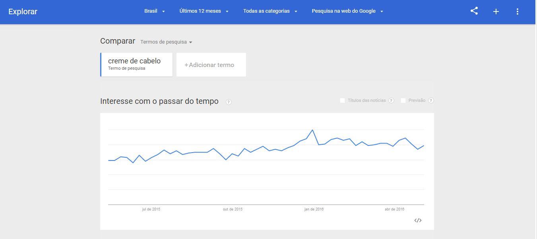 Planejador de Palavras Chave - google trends