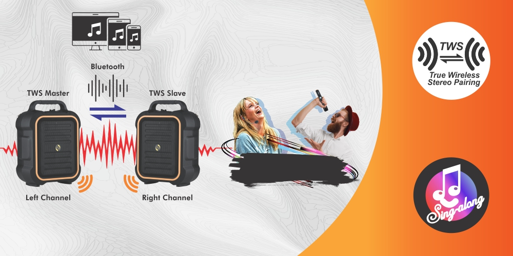 Have Fun with True Wireless Stereo (TWS) and Sing-Along (Karaoke)