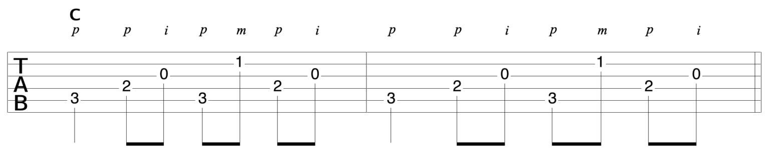 How to Fingerpick Guitar 1