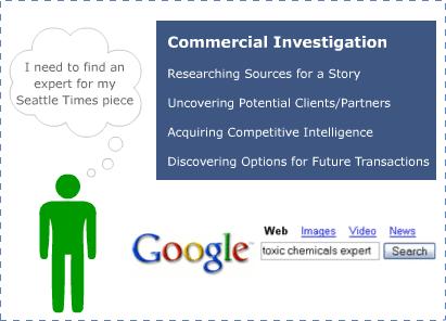 keyword analysis - informational query