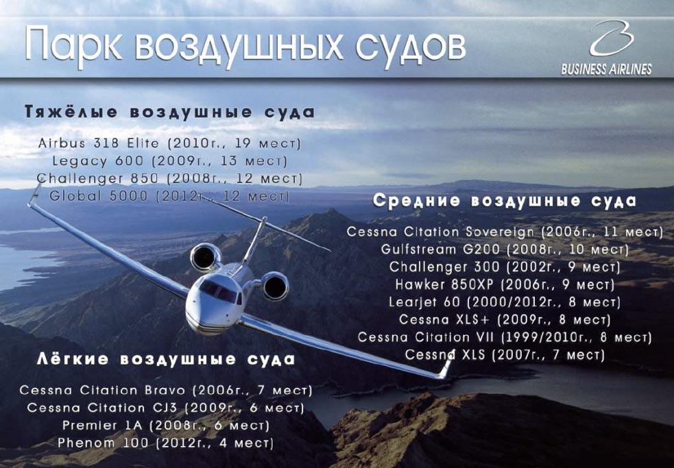 Business airlines fleet