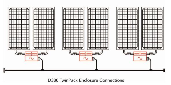 Enphase D-380 Micro-inverter