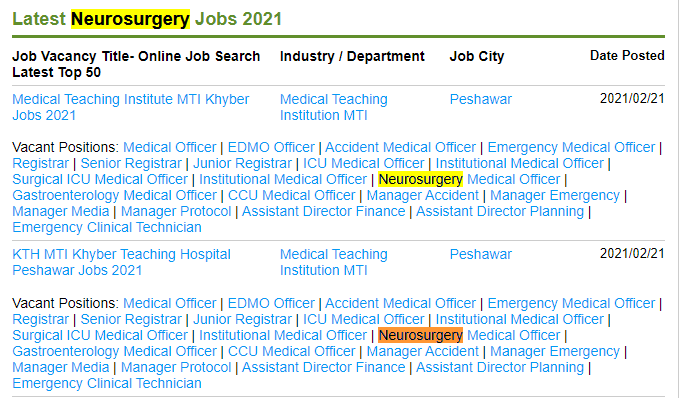 Scope Of Career In Endovascular Surgical Neuroradiology In Pakistan 7 - Daily Medicos