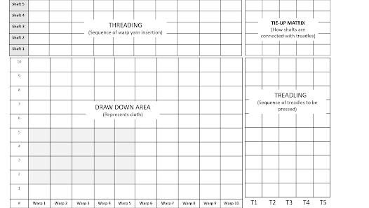 basic format of weaving draft