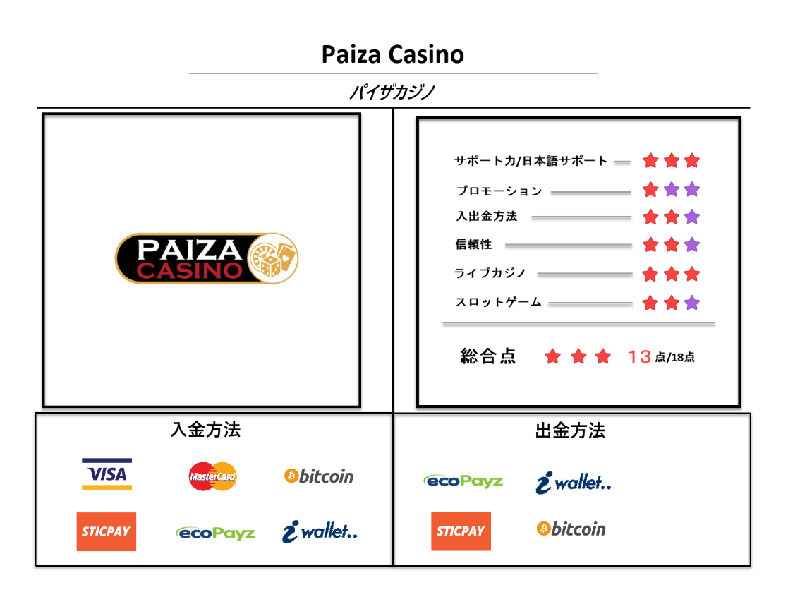 paiza casino review