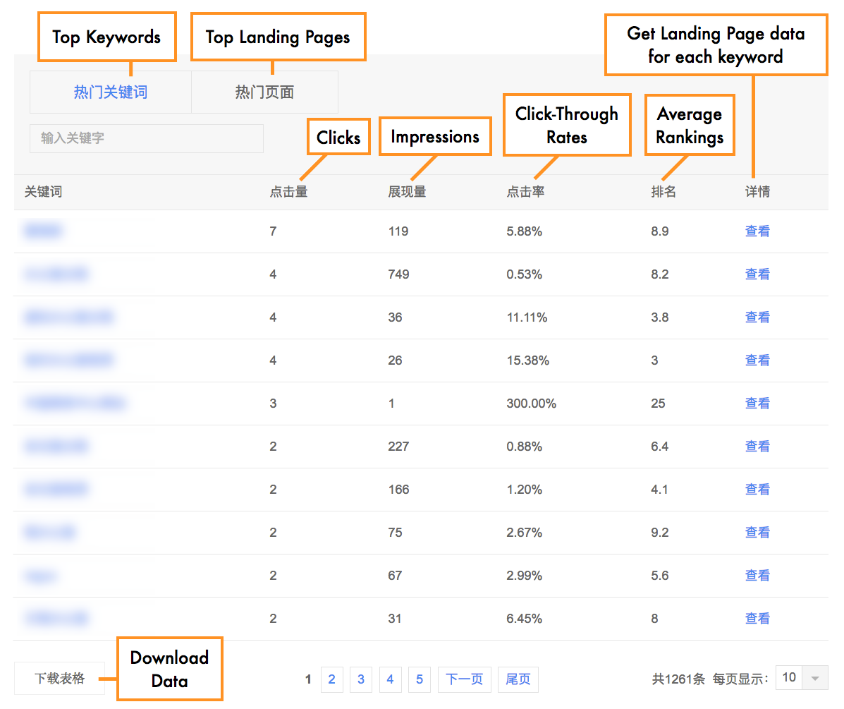 baidu-webmaster-tools-metrics