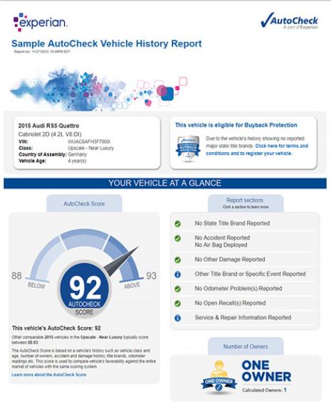 Присваивание бала автомобилю по 100-бальной рейтинговой системе Autocheck