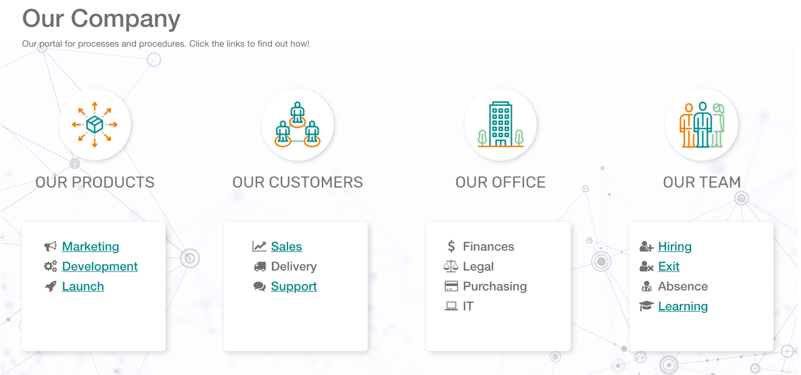 A landing page created in Skore to inspire people in your organisation to adopt change.