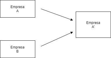 Ilustración fusión por absorción