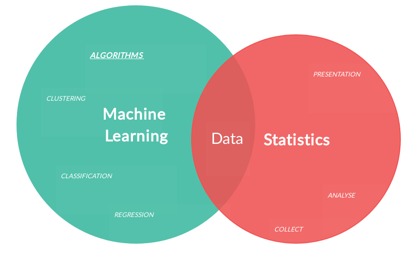 job roles in data science