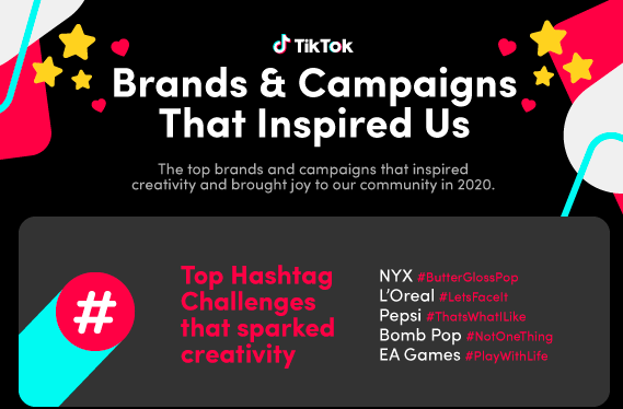 TikTok announces Pepsi as a Brand with a campaign that inspired them