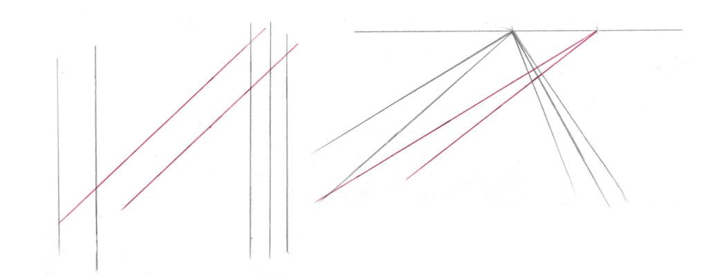 exemple de lignes de fuite avec deux points de fuite différents