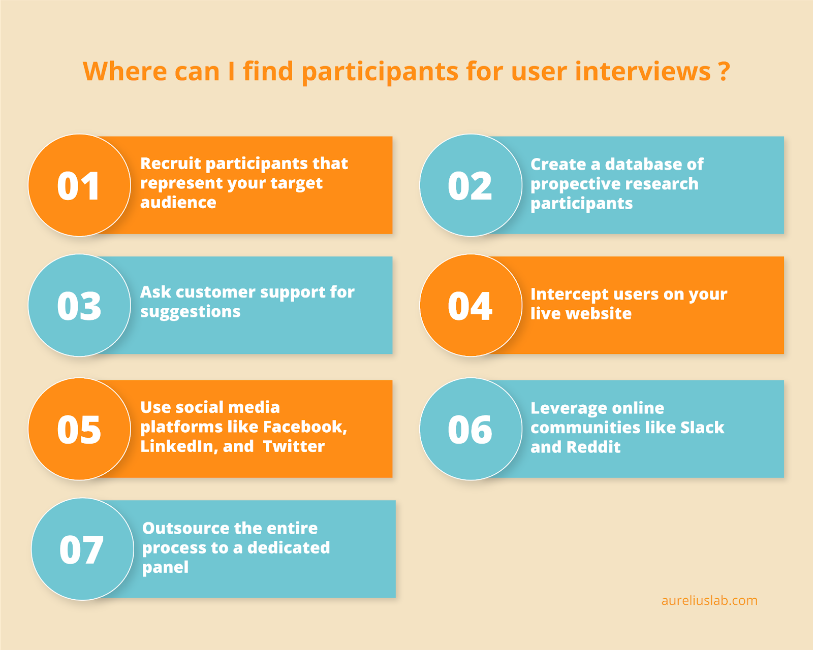 finding participants for user interviews