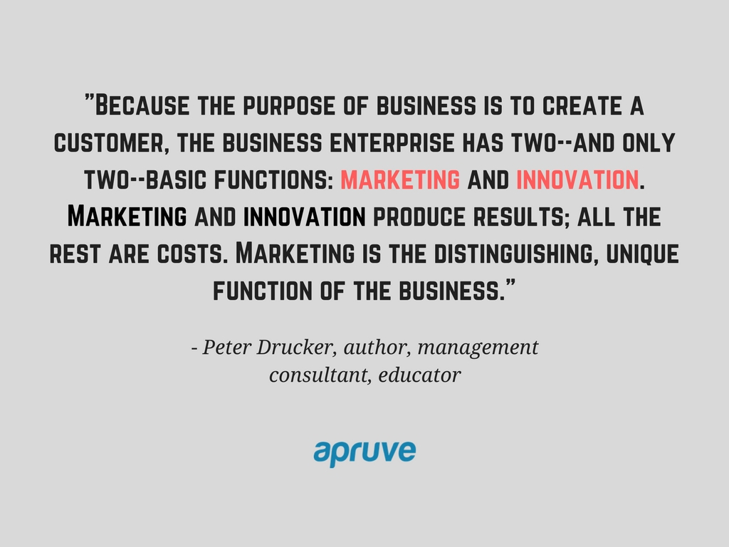 The importance of Marketing and innovation
