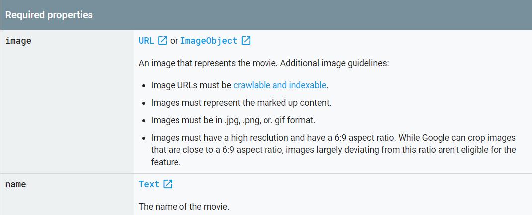Properties for Movie Schema