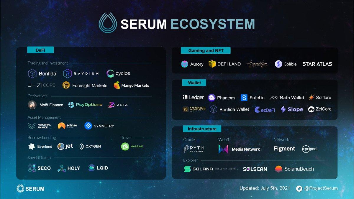Blog Project Serum Crypto Ecosystem