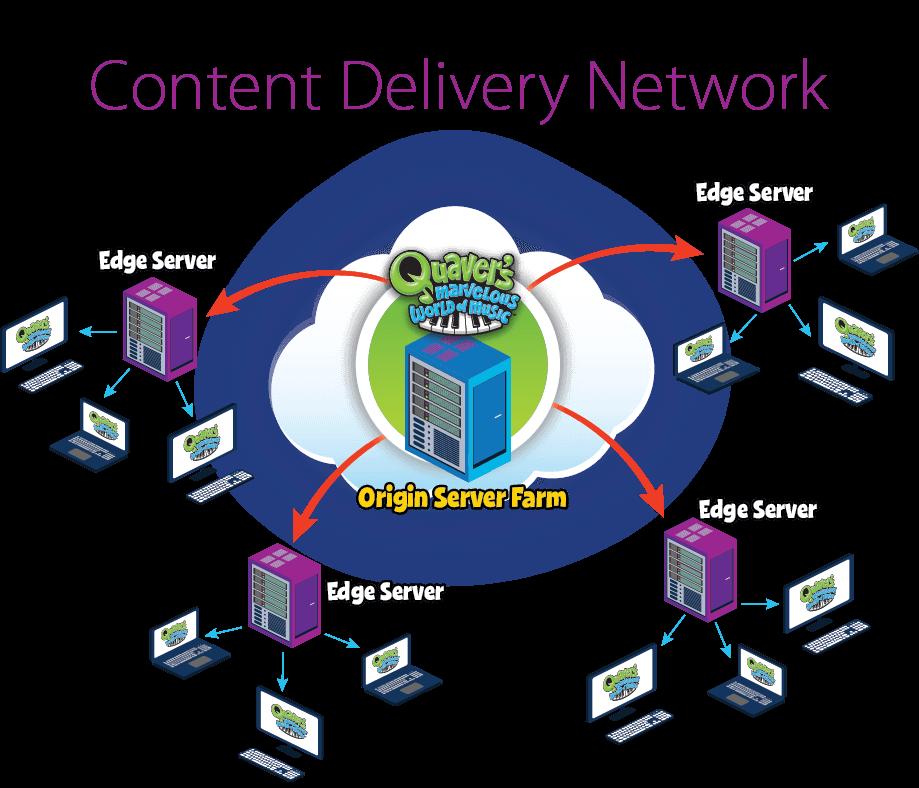 https://www.quavered.com/wp-content/uploads/2020/04/InfoCenter_TabSection_CDN.png