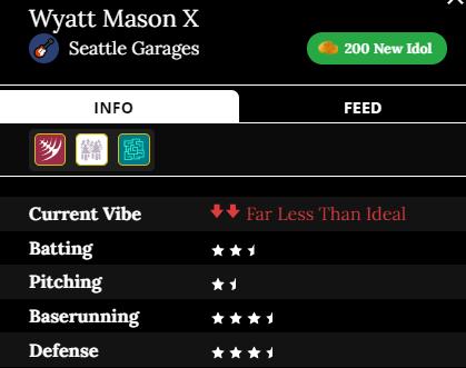 Wyatt Mason X player card Team: Seattle Garages Current Vibe: Far less than ideal Batting: 2.5 stars Pitching: 1.5 stars Baserunning: 3.5 stars Defense: 3.5 stars