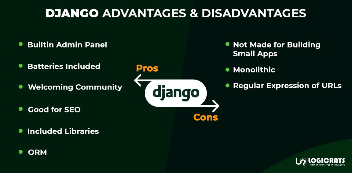 Django: Advantages & Disadvantages