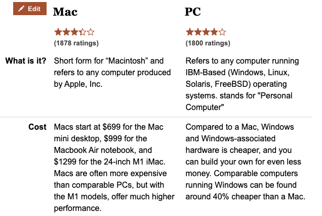 HOW TO WRITE A PRODUCT COMPARISON
