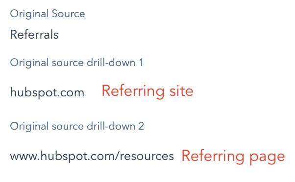 Referrals source & drill-downs